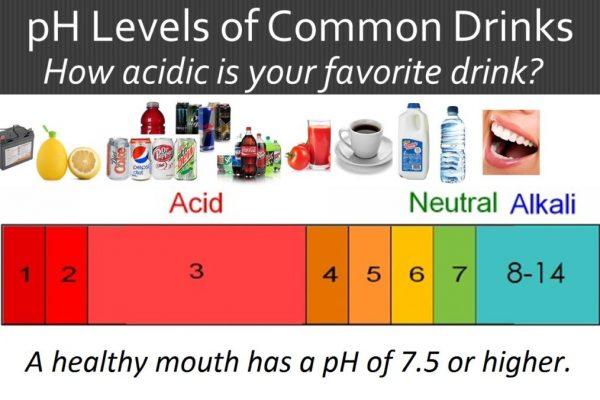 Sugar-free doesn't mean healthy.